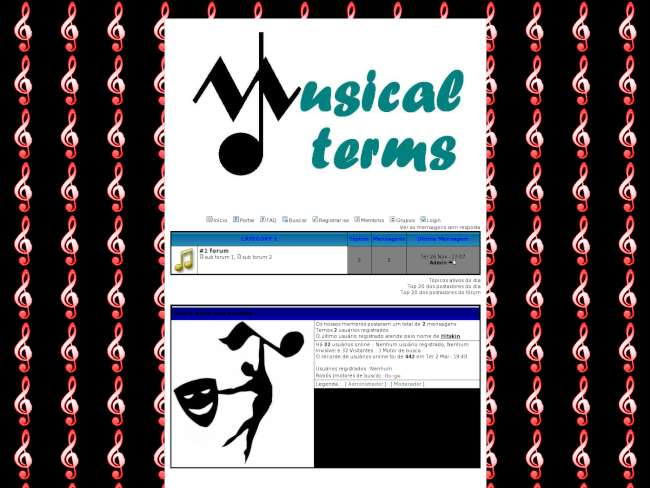Termos Da Musica