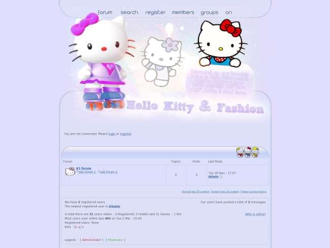 Hello Kitty & Fashion