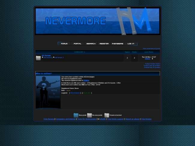 Nevermore #4