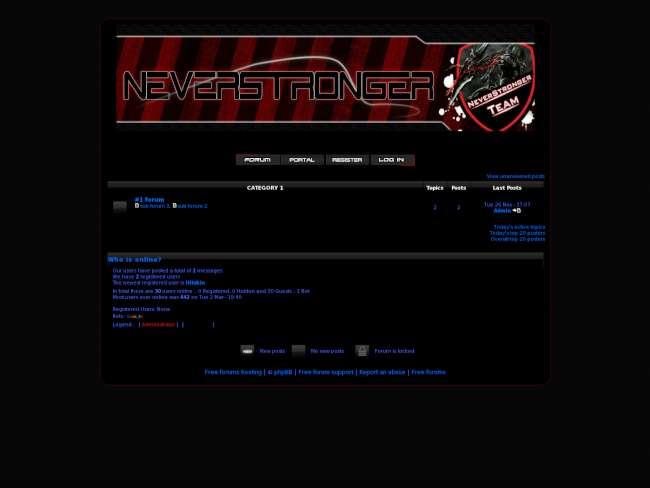 NeverStronger v1