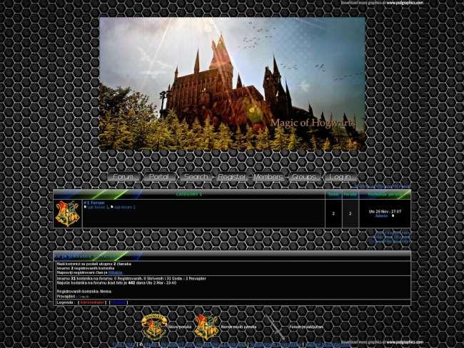 Magic-of-hogwarts
